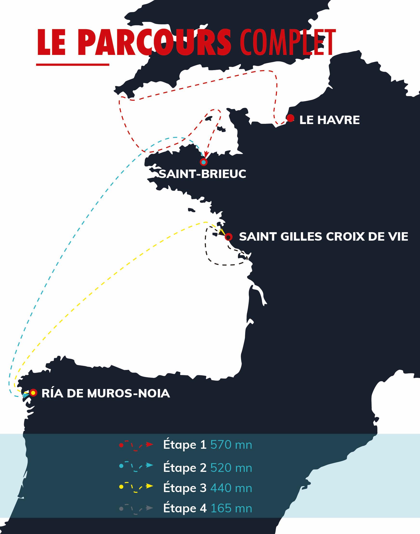 Parcours globale de La Solitaire URGO Le Figaro 2018